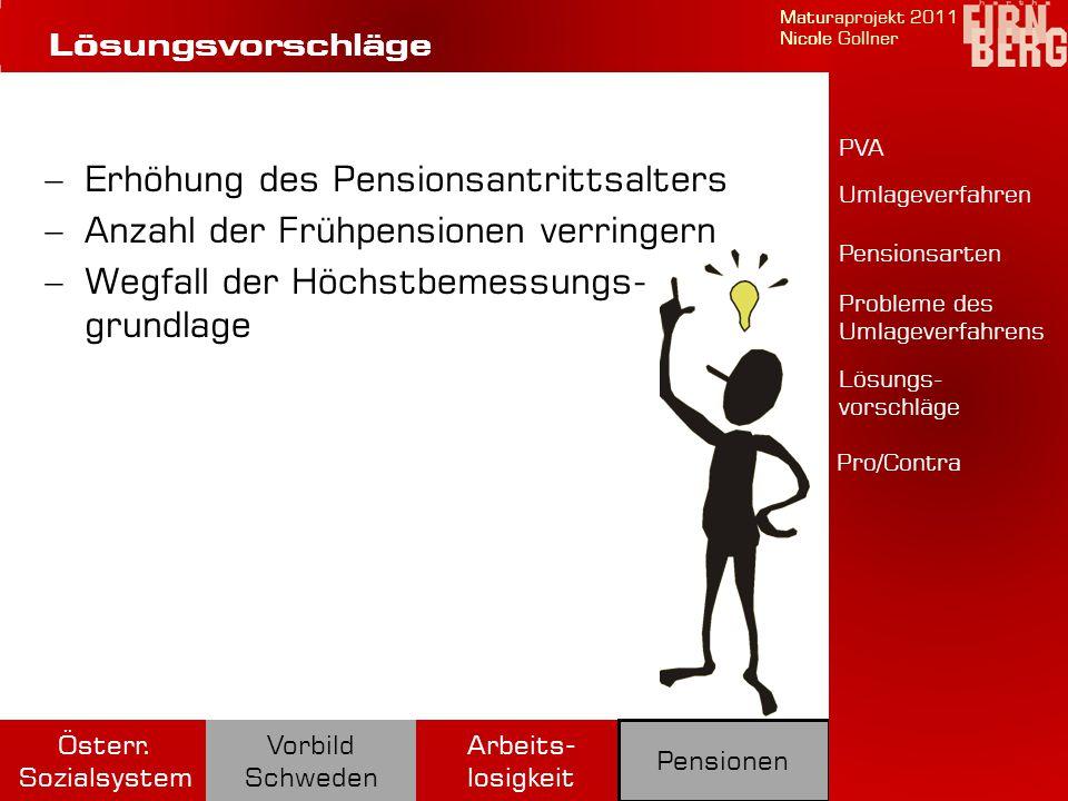 Erhöhung des Pensionsantrittsalters