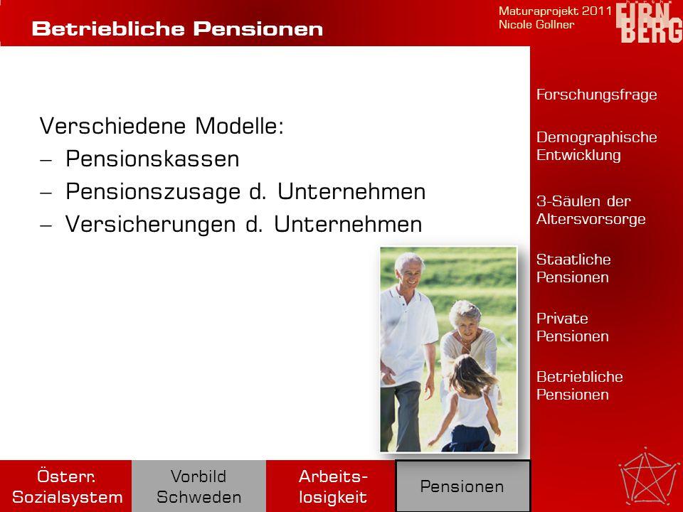 Betriebliche Pensionen