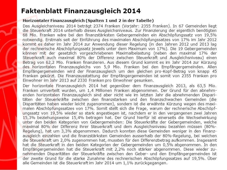 Faktenblatt Finanzausgleich 2014