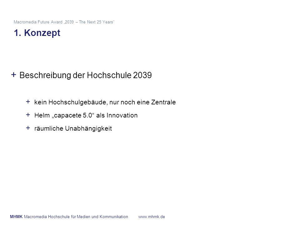 Beschreibung der Hochschule 2039