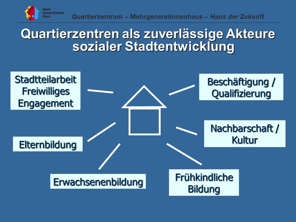 Quartierzentren als zuverlässige Akteure sozialer Stadtentwicklung
