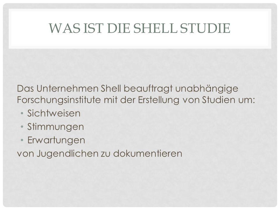Was ist die Shell Studie