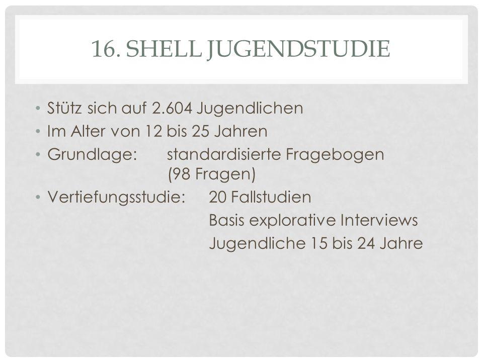 16. Shell Jugendstudie Stütz sich auf 2.604 Jugendlichen