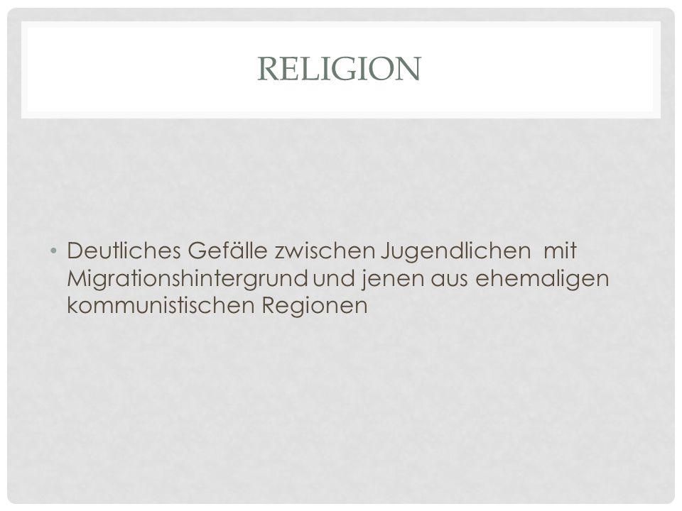 Religion Deutliches Gefälle zwischen Jugendlichen mit Migrationshintergrund und jenen aus ehemaligen kommunistischen Regionen.