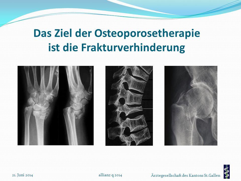 Das Ziel der Osteoporosetherapie ist die Frakturverhinderung