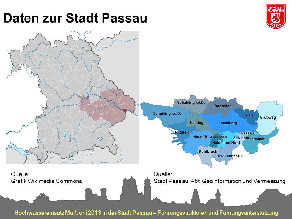 Daten zur Stadt Passau Quelle: Grafik Wikimedia Commons Quelle: