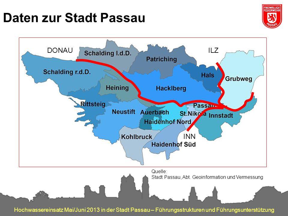 Daten zur Stadt Passau DONAU ILZ INN