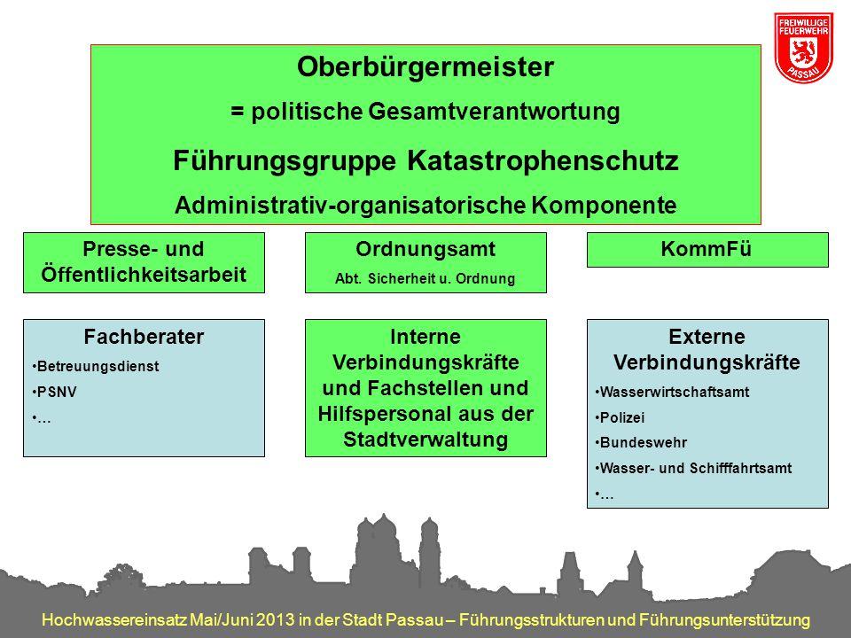 Oberbürgermeister Führungsgruppe Katastrophenschutz