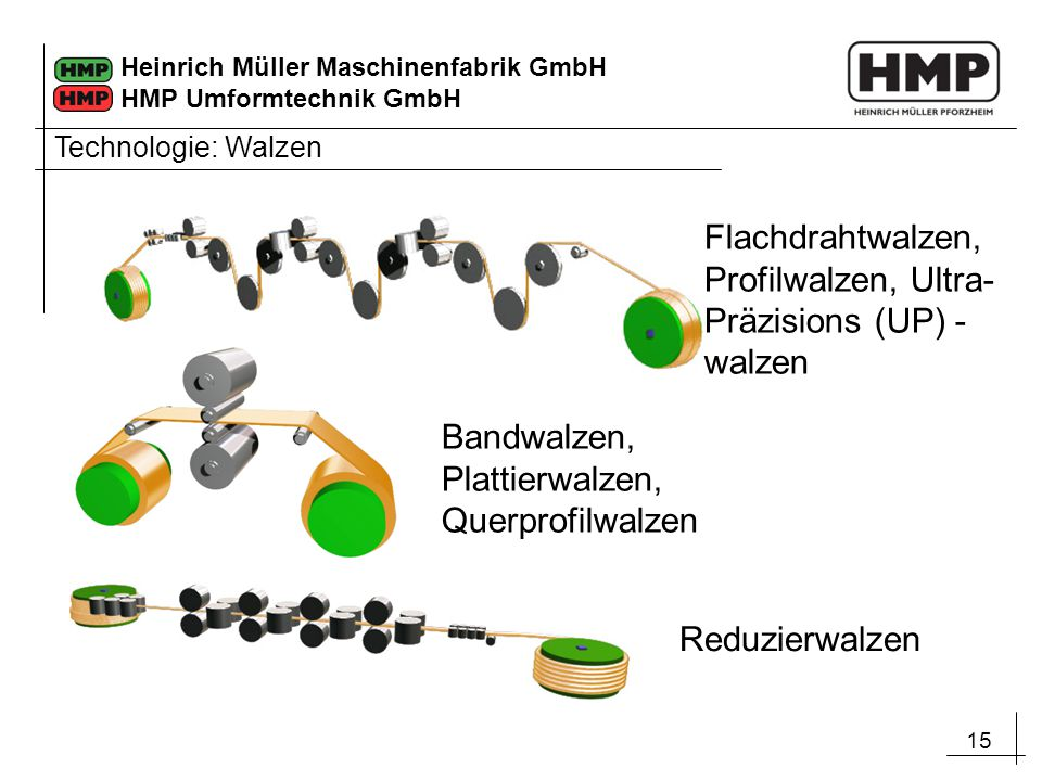 Flachdrahtwalzen, Profilwalzen, Ultra-Präzisions (UP) -walzen