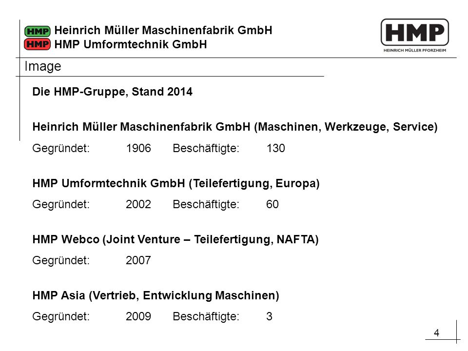 Image Die HMP-Gruppe, Stand 2014