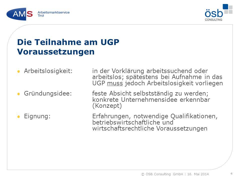 Die Teilnahme am UGP Voraussetzungen