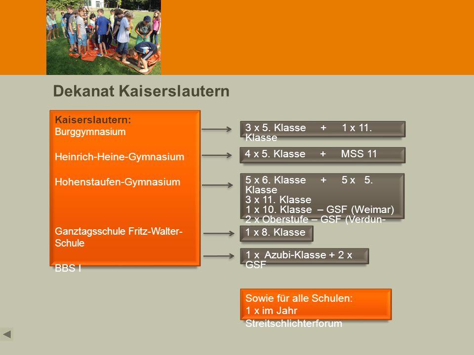 Dekanat Kaiserslautern