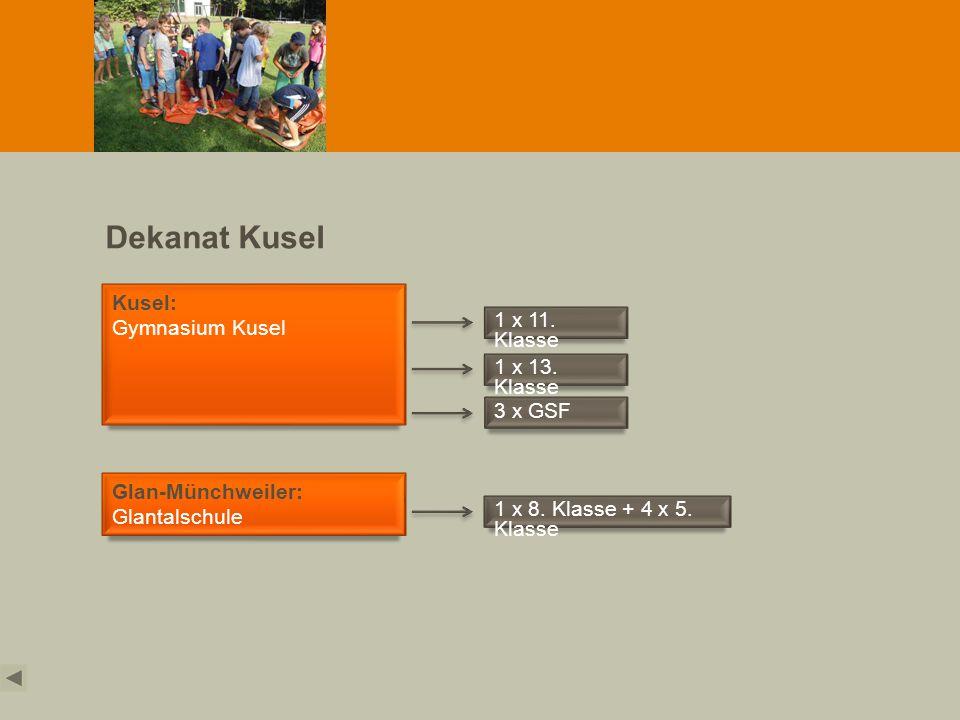 Dekanat Kusel Kusel: Gymnasium Kusel 1 x 11. Klasse 1 x 13. Klasse