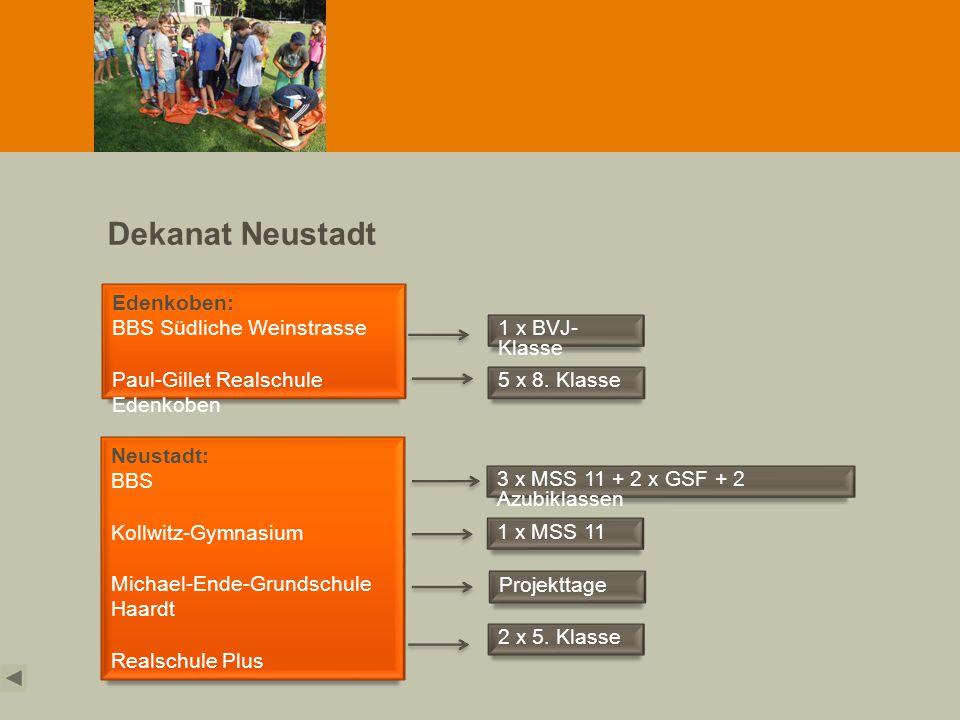Dekanat Neustadt Edenkoben: BBS Südliche Weinstrasse 1 x BVJ-Klasse