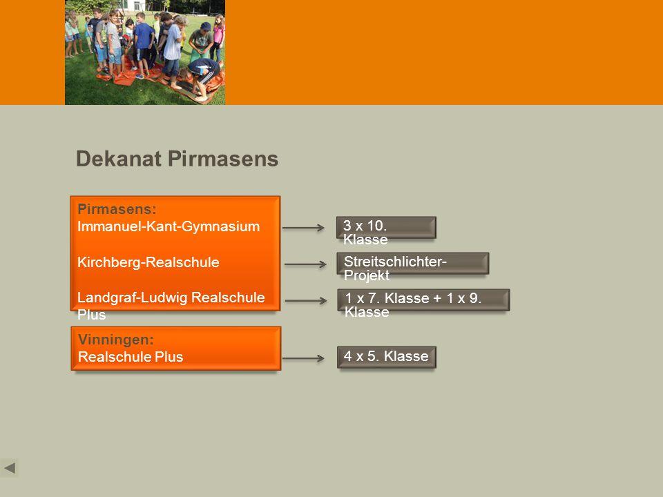 Dekanat Pirmasens Pirmasens: Immanuel-Kant-Gymnasium 3 x 10. Klasse