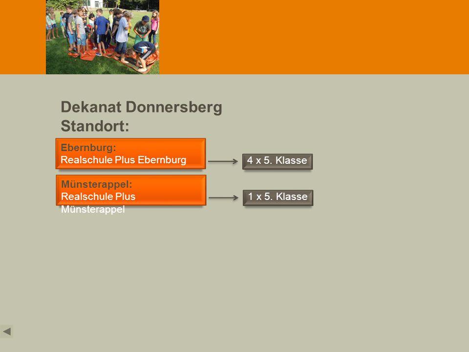Dekanat Donnersberg Standort: Obermoschel