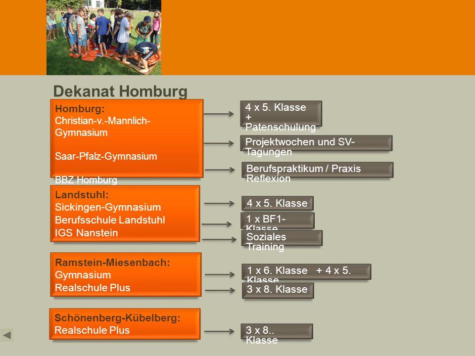Dekanat Homburg Homburg: 4 x 5. Klasse + Patenschulung