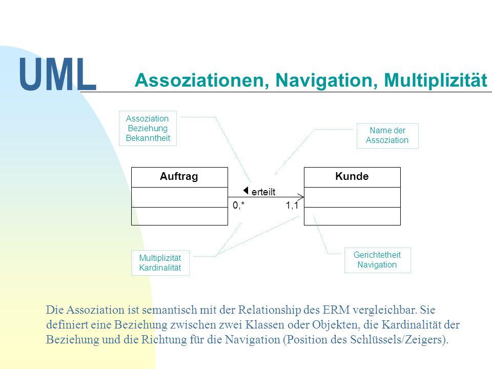 Assoziationen, Navigation, Multiplizität