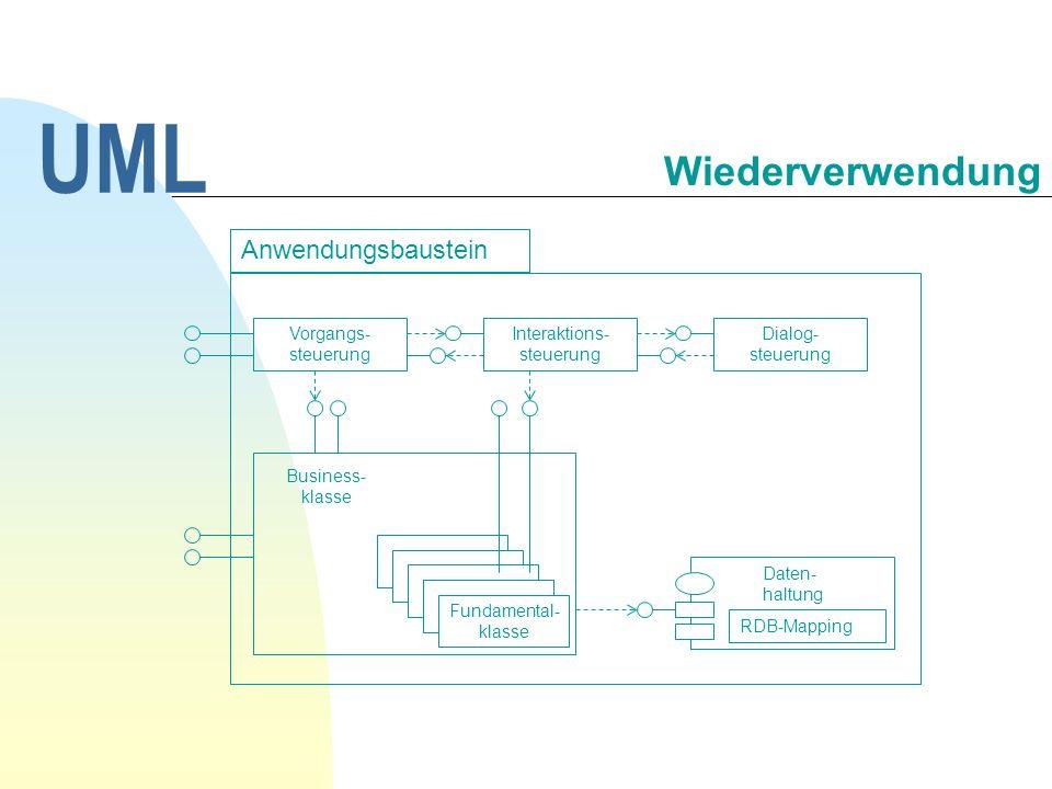 UML Wiederverwendung Anwendungsbaustein 30.09.1998 Vorgangs- steuerung