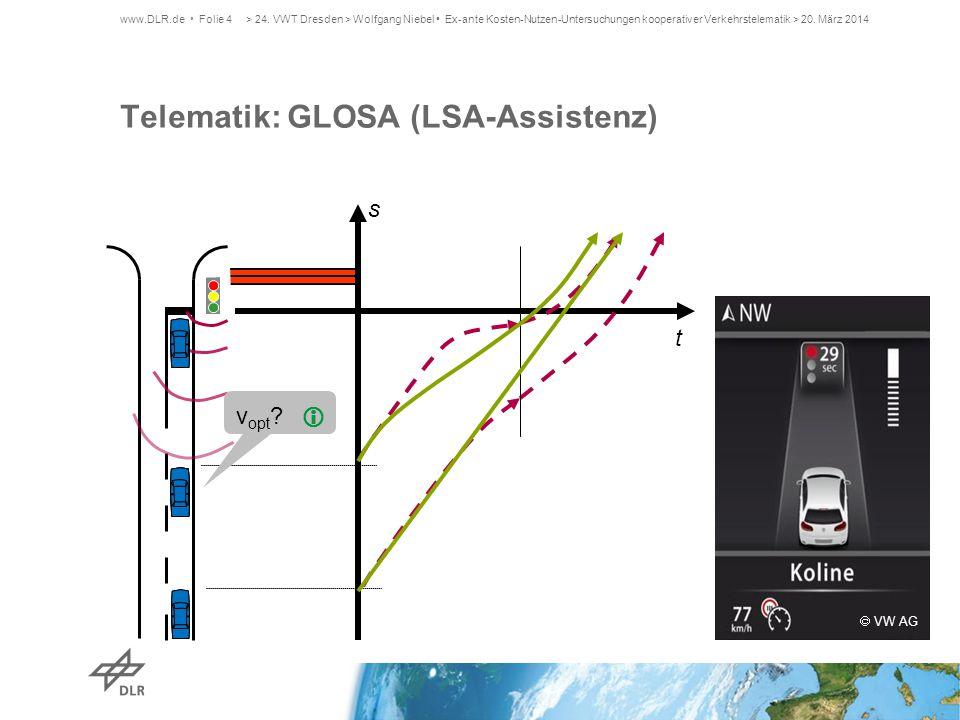 Telematik: GLOSA (LSA-Assistenz)