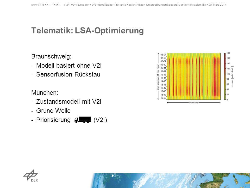 Telematik: LSA-Optimierung