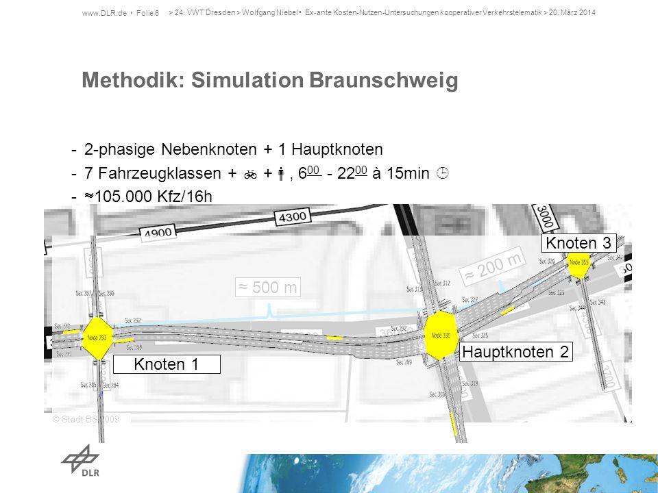 Methodik: Simulation Braunschweig