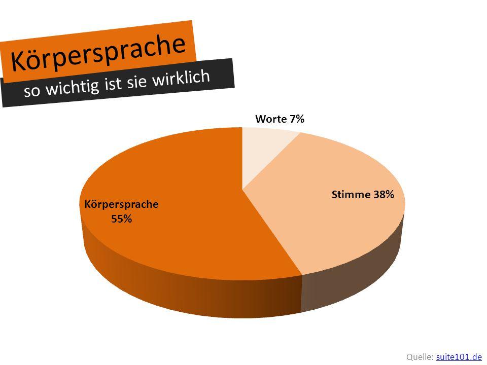 Körpersprache so wichtig ist sie wirklich Quelle: suite101.de