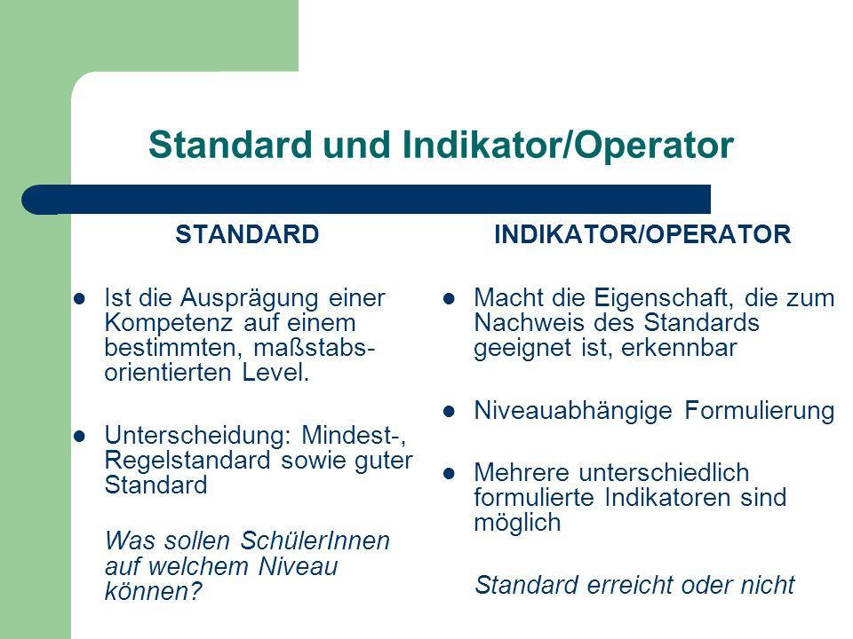 Standard und Indikator/Operator