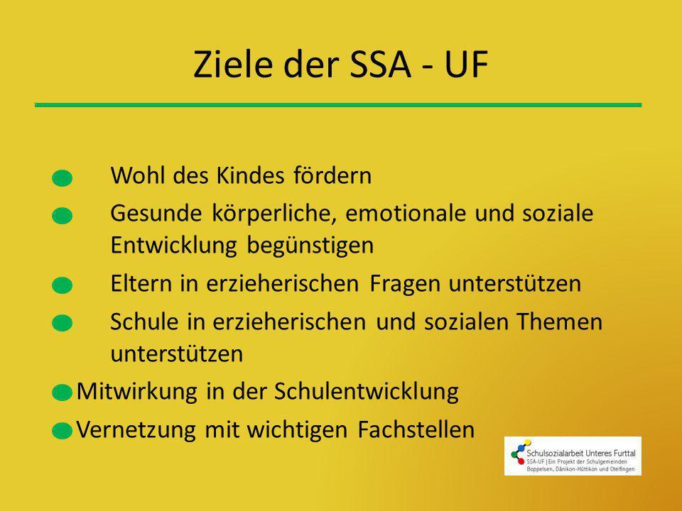 Ziele der SSA - UF