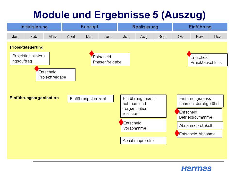 Module und Ergebnisse 5 (Auszug)