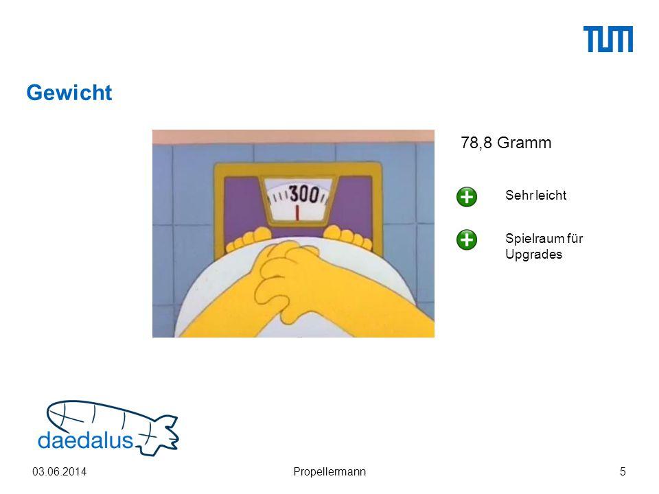 Gewicht 78,8 Gramm Sehr leicht Spielraum für Upgrades 03.06.2014
