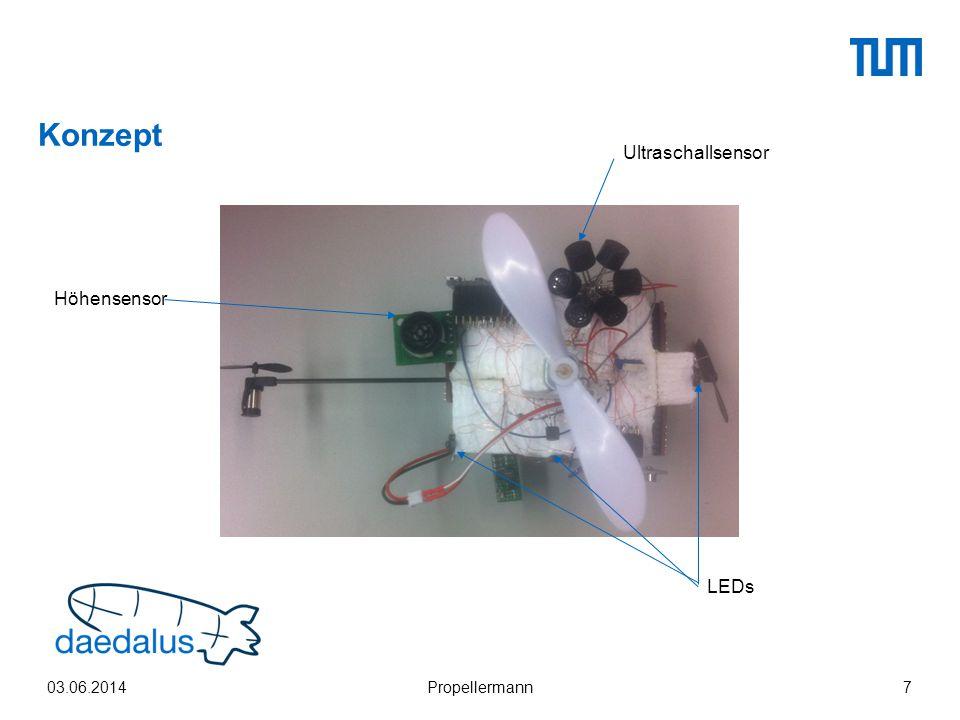 Konzept Ultraschallsensor Höhensensor LEDs 03.06.2014 Propellermann