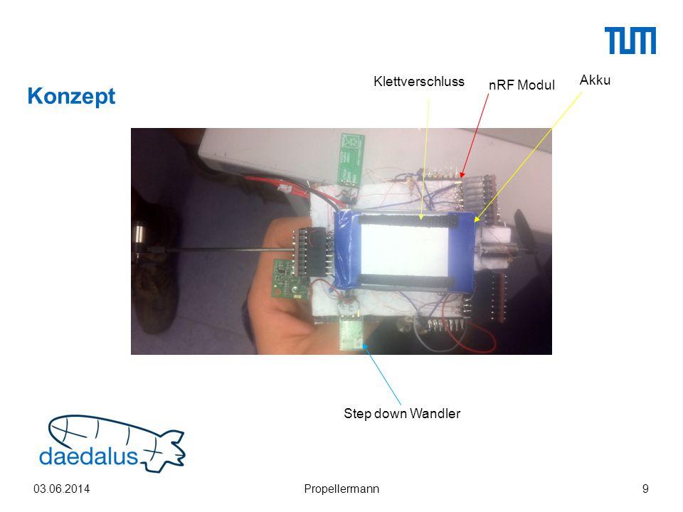 Konzept Klettverschluss Akku nRF Modul Step down Wandler 03.06.2014