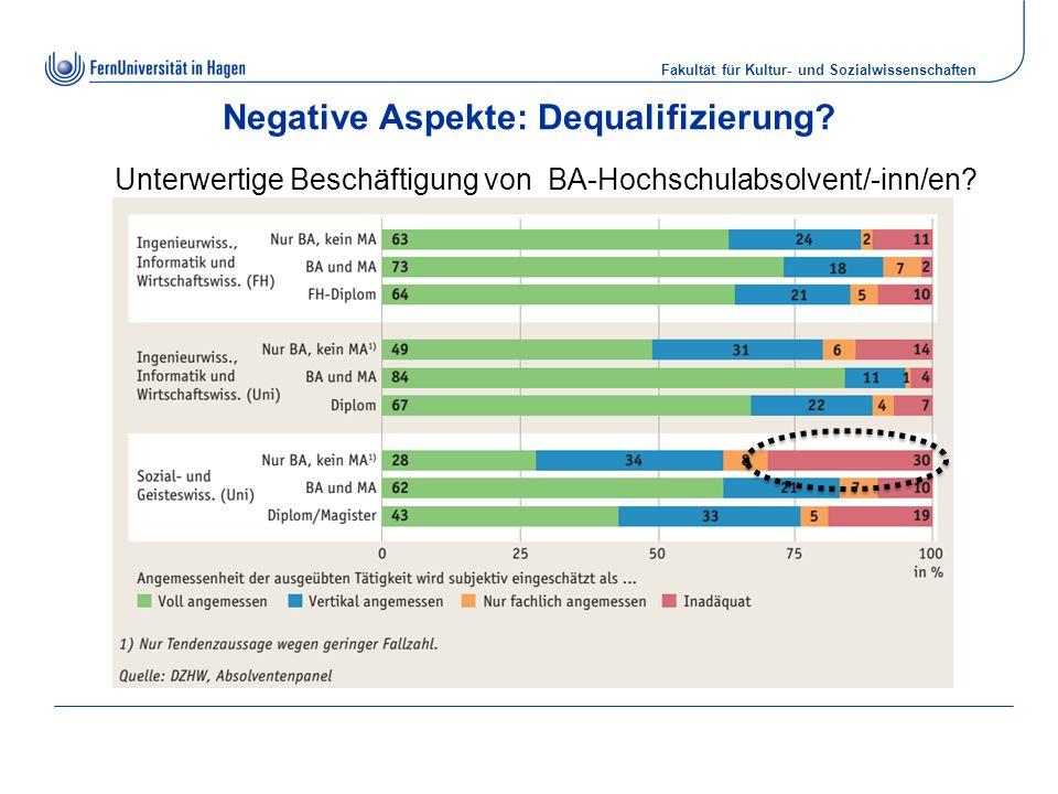 Negative Aspekte: Dequalifizierung