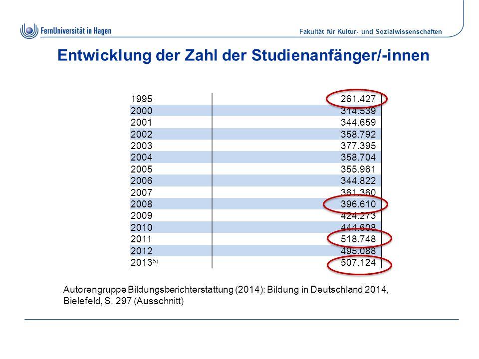 Entwicklung der Zahl der Studienanfänger/-innen