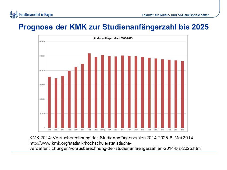 Prognose der KMK zur Studienanfängerzahl bis 2025
