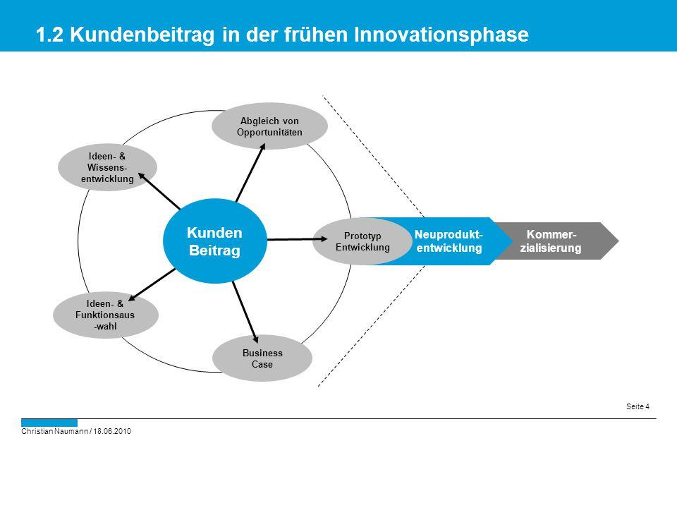 1.2 Kundenbeitrag in der frühen Innovationsphase