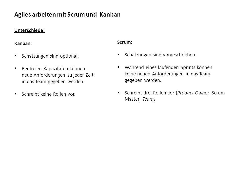 Agiles arbeiten mit Scrum und Kanban