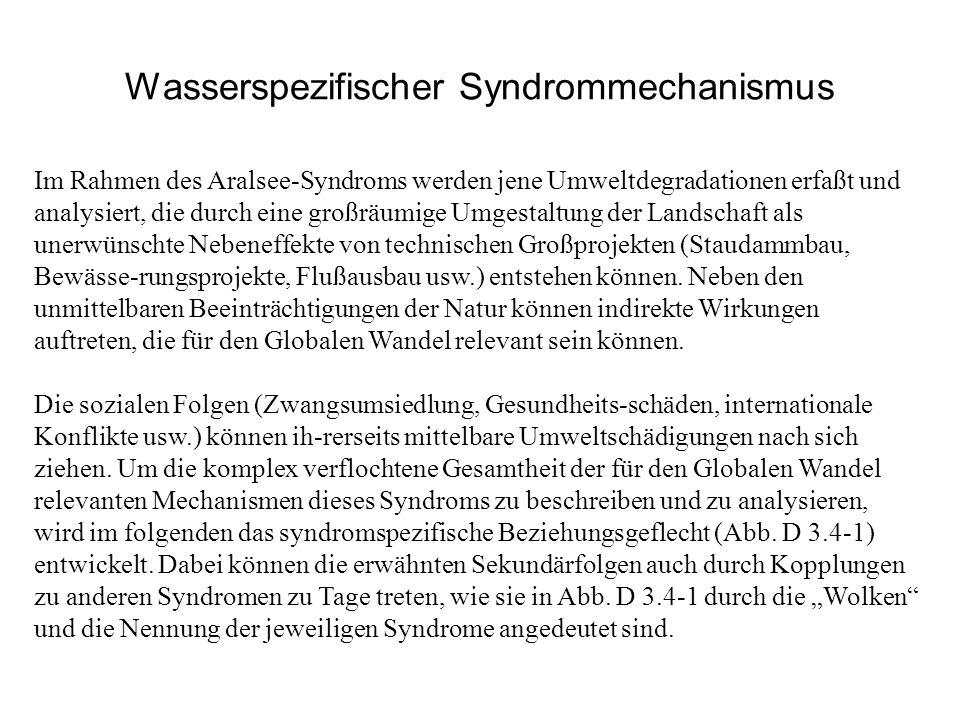 Wasserspezifischer Syndrommechanismus