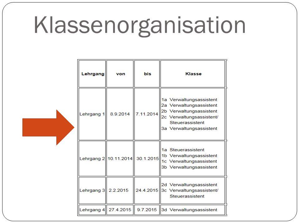 Klassenorganisation