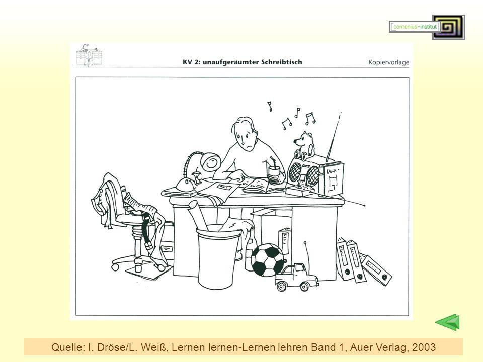 Quelle: I. Dröse/L. Weiß, Lernen lernen-Lernen lehren Band 1, Auer Verlag, 2003