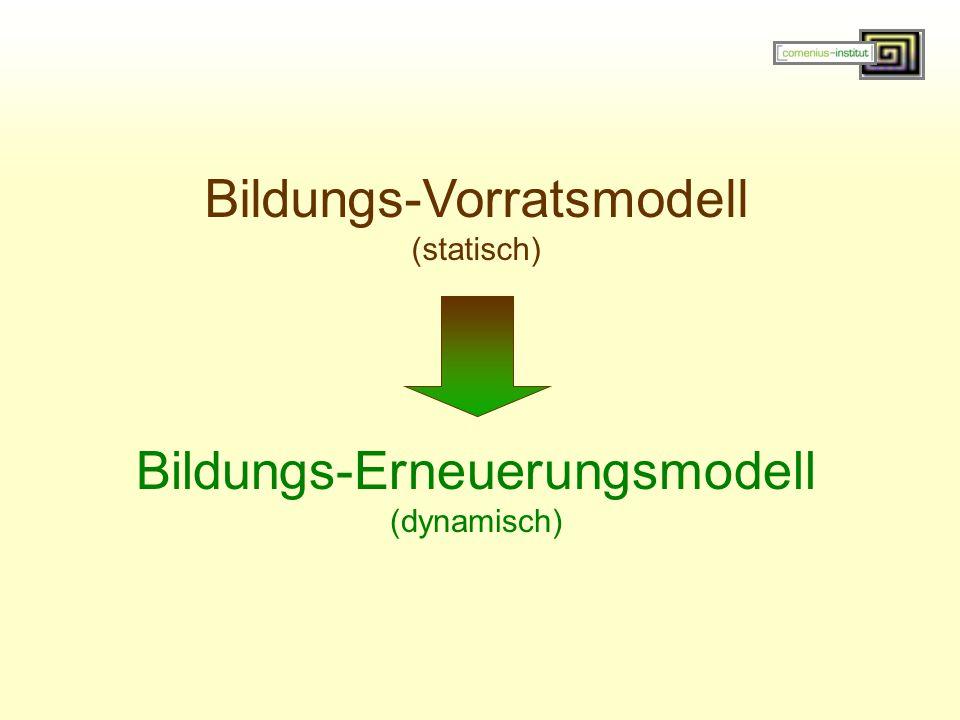 Bildungs-Vorratsmodell (statisch)