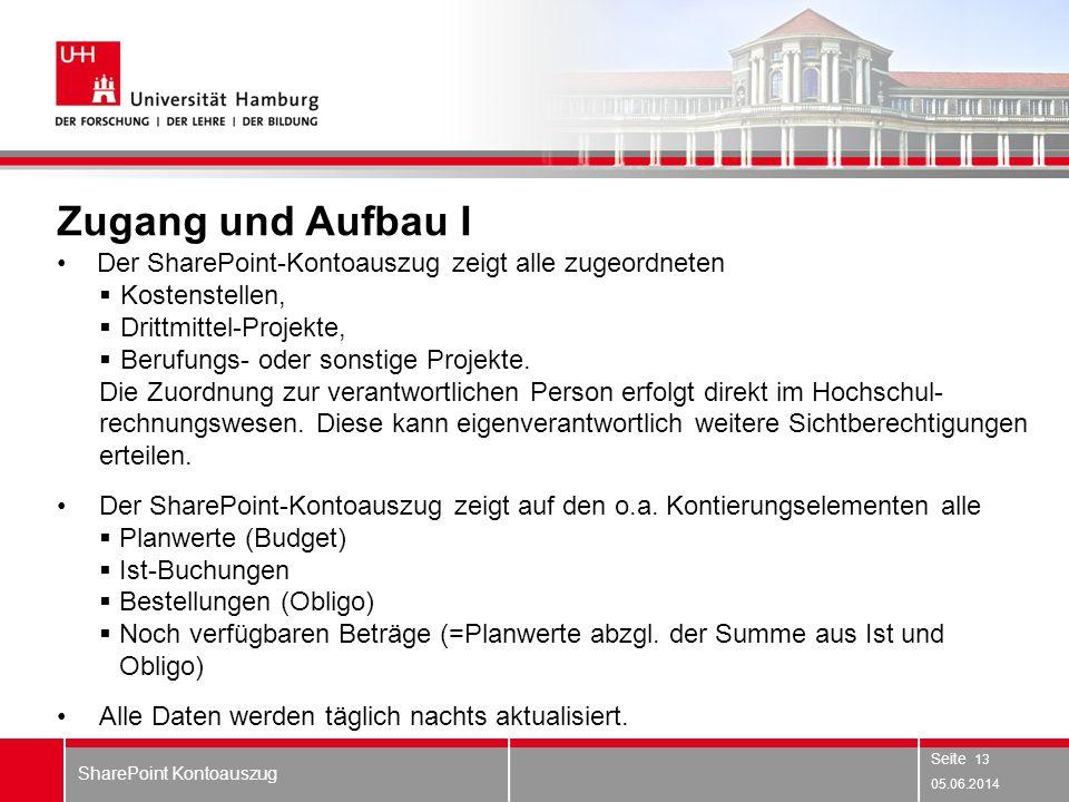 Zugang und Aufbau I Der SharePoint-Kontoauszug zeigt alle zugeordneten