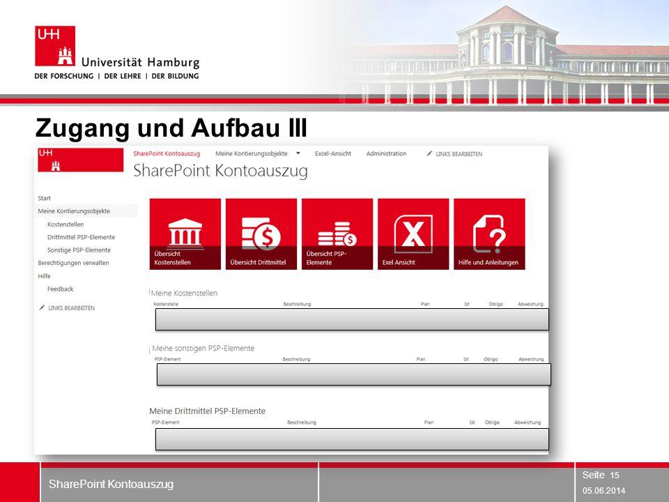 Zugang und Aufbau III SharePoint Kontoauszug 05.06.2014