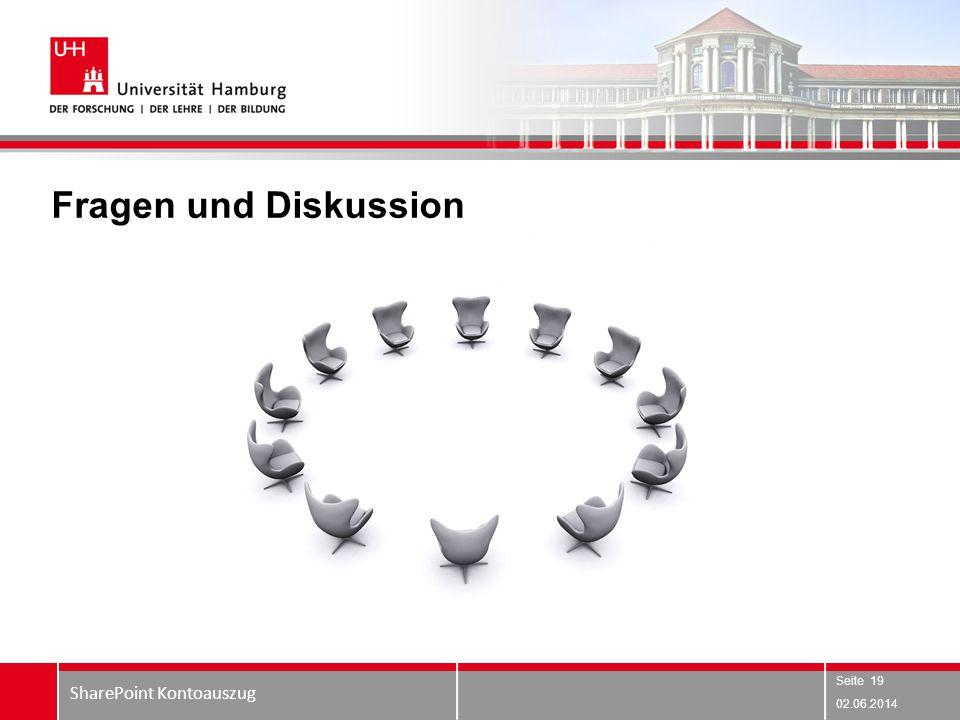 Fragen und Diskussion SharePoint Kontoauszug 02.06.2014
