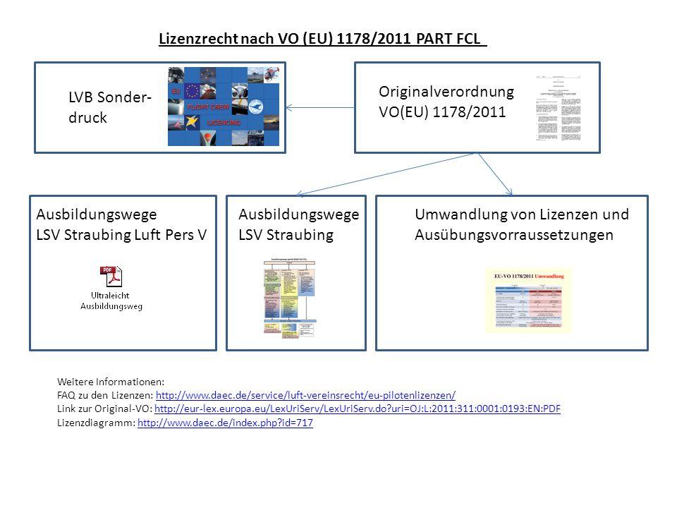 Lizenzrecht nach VO (EU) 1178/2011 PART FCL