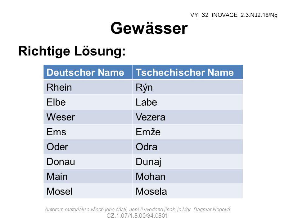Gewässer Richtige Lösung: Deutscher Name Tschechischer Name Rhein Rýn