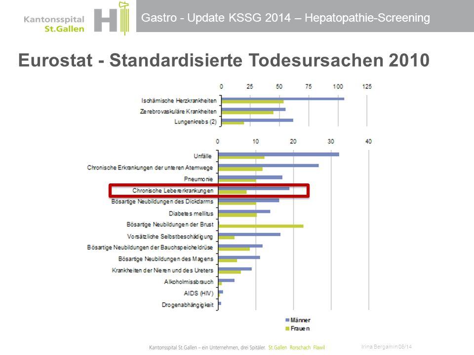 Eurostat - Standardisierte Todesursachen 2010