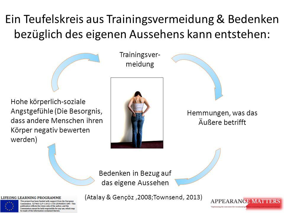 Ein Teufelskreis aus Trainingsvermeidung & Bedenken bezüglich des eigenen Aussehens kann entstehen:
