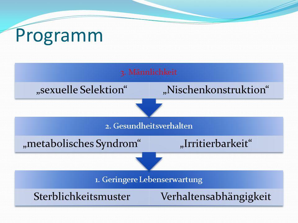 """Programm 3. Männlichkeit """"sexuelle Selektion """"Nischenkonstruktion"""